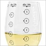 Alkomat w kieliszku do wina - sposób działania